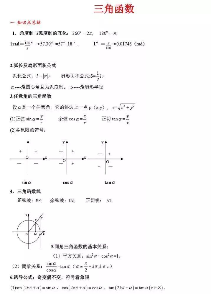高中数学大题经常测试知识问题总结掌握100%测试好