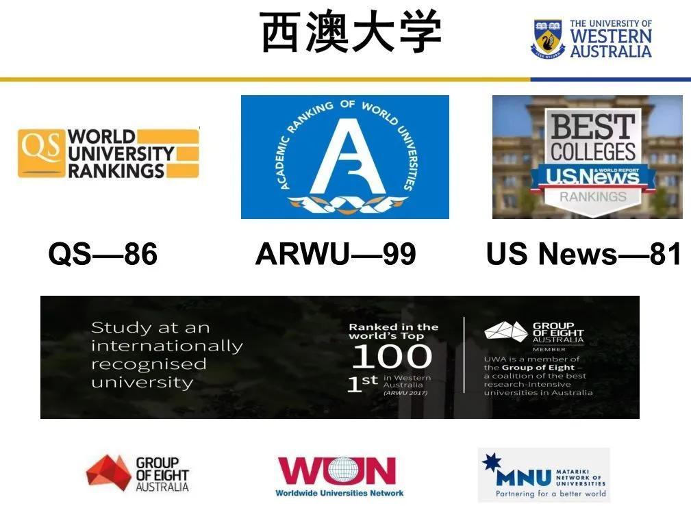 世界排名前100,拥有3年工签就业率100%的大学等你来申请!
