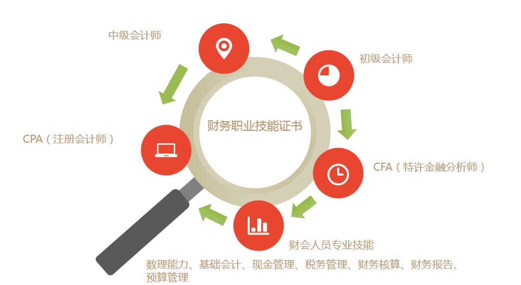 """第一控制班 第一控制组与""""腾讯青年行""""携手开展教育在线公益讲座"""